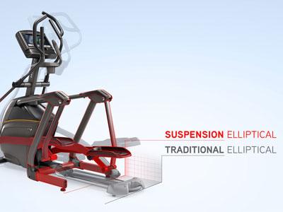 suspension de l'appareil elliptique matrix e30 xr